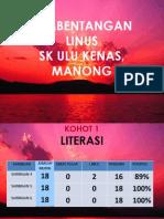 Powerpoint LINUS(2012)