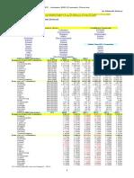 EU - Autumn 2013 Economic Forecast