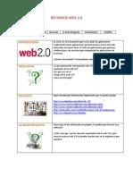 Caza Recursos Web 20