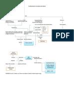 PATHOPHYSIOLOGY OF DIABETIC KETOACIDOSIS