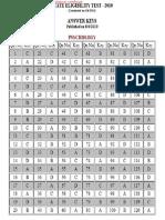 UGC NET PSYCHOLOGY Model paper 1 Answer Key.pdf