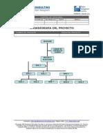 Organigrama del Proyecto.doc
