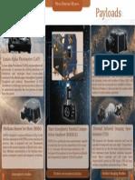 Mars orbiter mission- Payloads