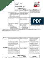 3 Manual Del Profesional Svca Acls