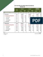 sandingan_data_umkm_2011-2012_non_pdb.pdf