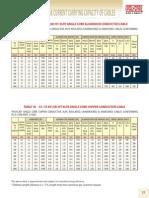 119056733-HT-Cable-catalog-Polycab_Part23.pdf