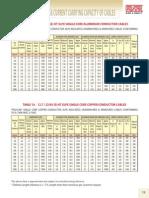 119056733-HT-Cable-catalog-Polycab_Part21.pdf