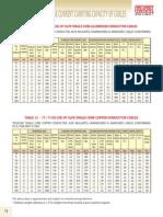 119056733-HT-Cable-catalog-Polycab_Part20.pdf