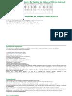 Subconjunto de Unidades de Medida do Sistema Métrico Decimal