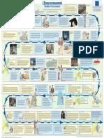 istoria EUROPEI.pdf