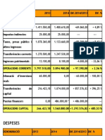 Gironella Pressupost 2014