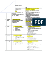 analisis ( sejarah ).docx