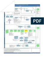 Diagrama de Flujo PR20