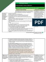 enhanced dodea science indicators 7th grade