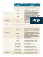 lista_completa antineoplasicos  planos de saude.pdf
