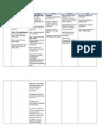 medium term planning - computing