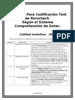 Resumen Codificaciones  Rorschach (Exner).doc