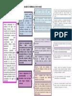 Mapa Funcional de Lic en Inglés