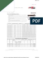 exide-inverter-mega-inva..pdf
