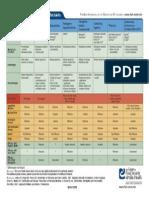CharacteristicsSelectedDisinfectants.pdf