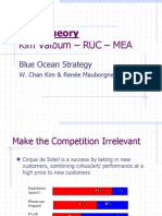 Firm Theory Blue Ocean Strategy