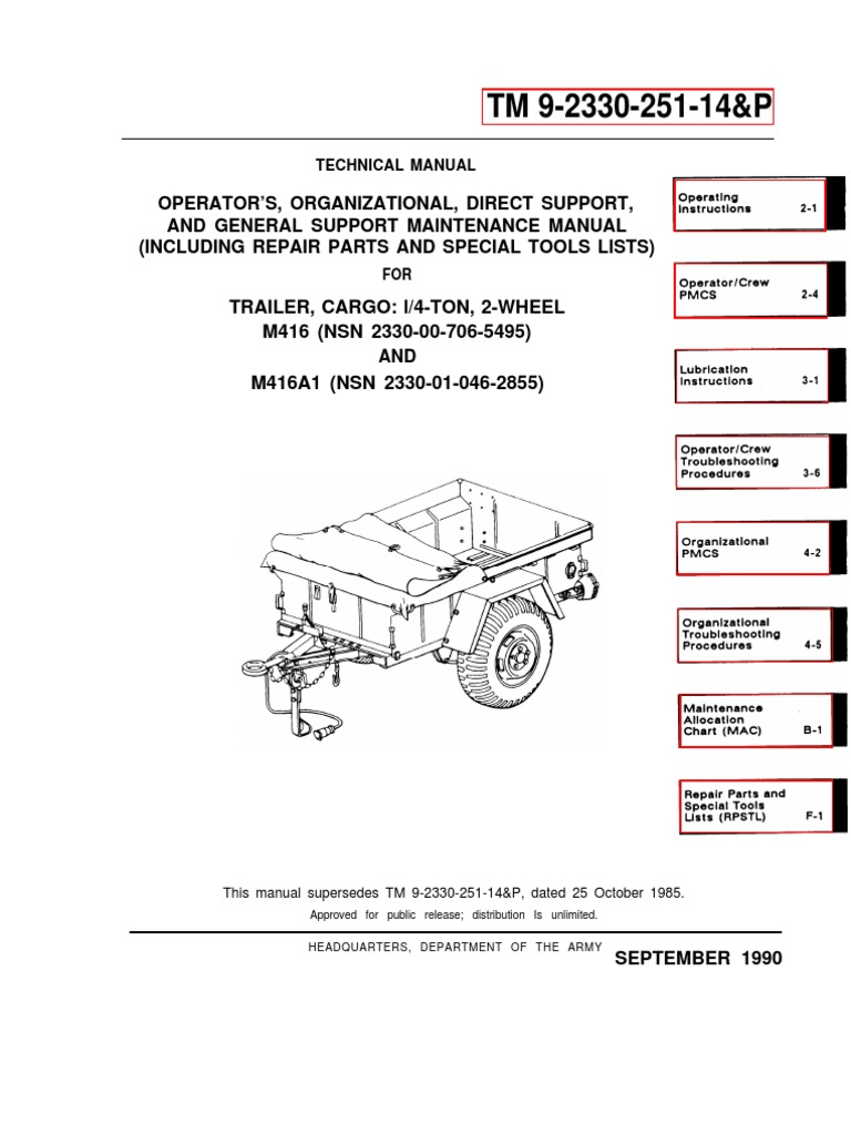 M416 Wiring Diagram Library G838 Owner39s Club O View Topic