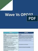 Wave Vs OPQ