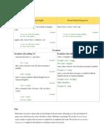 Actividad Pp vs Ppcontinuos