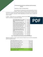 Analisis Evolucion de Principales Accionistas de La Empresa Construcciones El Condor