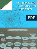 Los Cuatro Pilares de La Educacin 1233265310337619 3