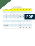 Lista e Auditoreve te Jashtem te Bankave 2011.pdf