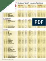 BW 500 1998.pdf