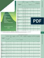 ADB-basic-statistics-2013.pdf