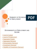 Summary of Keynes' Theory of Employment