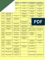 Mesas de Examen Noviembre Diciembre 2013