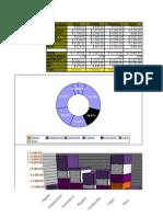16794111 Trabajo Practico 1 Excel Computacion Jcg