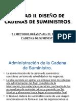 2.1 DISEÑO DE CADENAS DE SUMINISTROS