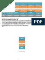 Horário de estudo EFOMM-2014