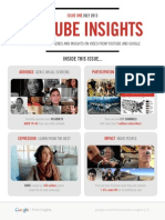 Youtube Video Insights Stats Data Trends Research Studies