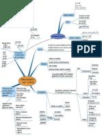 termodinamica caor y potencia.pdf