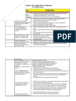 PRC-BON National Core Competency Standards for Filipino Nurses (Rev. May 2009)