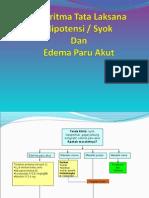 Algoritma Tata Laksana Hipotensi-syok dan edema paru akut.ppt