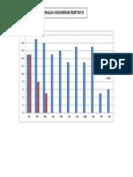 analisa kehadiran Rhinthiya.docx