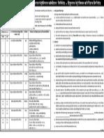 mah_LPG_mar_Sep2013_4.pdf