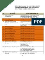 Daftar Lokasi Tkd 29102013(5)