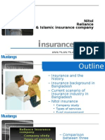Insurance industry in Bangladesh