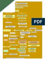 Haaem Mapas Conceptuales Tema 04 2