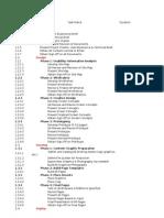 c70e88032a755875c6bccc30443e30afBlank Project Schedule