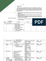 Otomasi Industri.doc