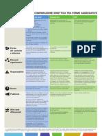 quadro sinottico def.pdf